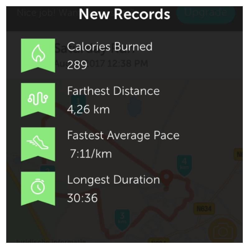 hardlopen new records